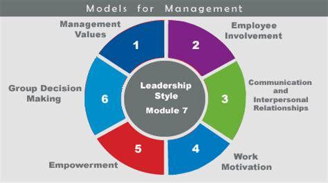 Strategic Management and leadership Skills analysis Free Essay